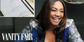 Tiffany Haddish Takes a Lie Detector Test
