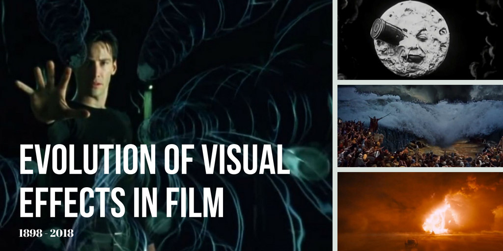 Evolution of Visual Effects in Film - Danielle Del Plato