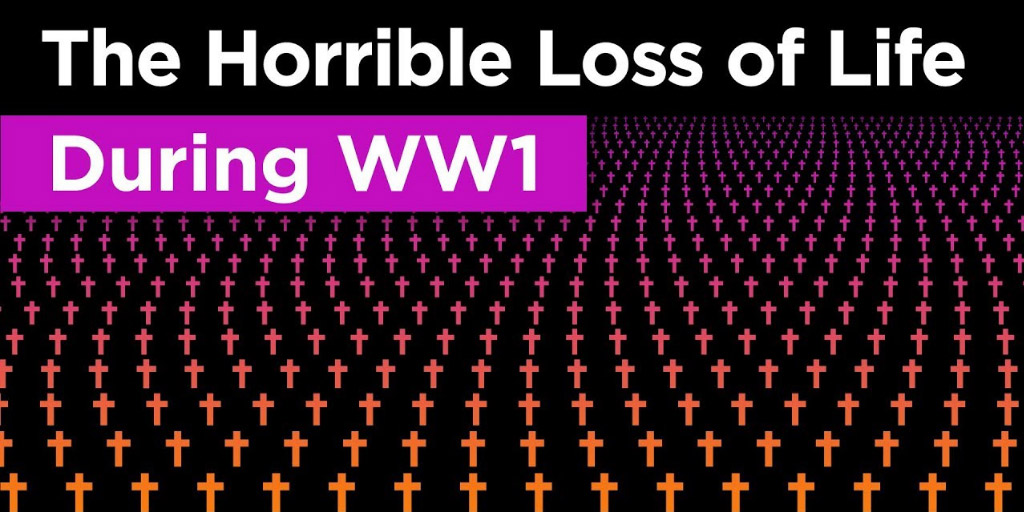 The Loss of Life in WWI Visualized - RealLifeLore